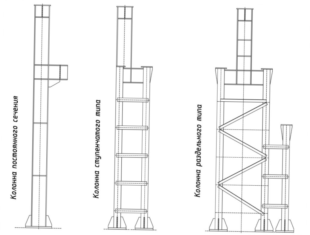 Виды металлических колонн