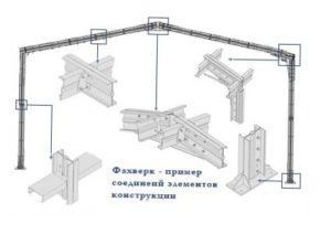 Схема фахверковых колонн