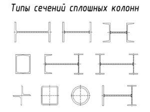 Типы сечений стальных колонн